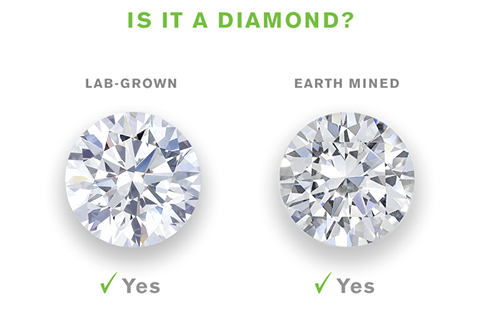 blog lab laboratory diamond vs grown diamonds blogging natural diamondsvs
